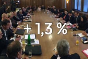 Gehaltsverhandlungen: Deutliche Wertsteigerung der Gehälter